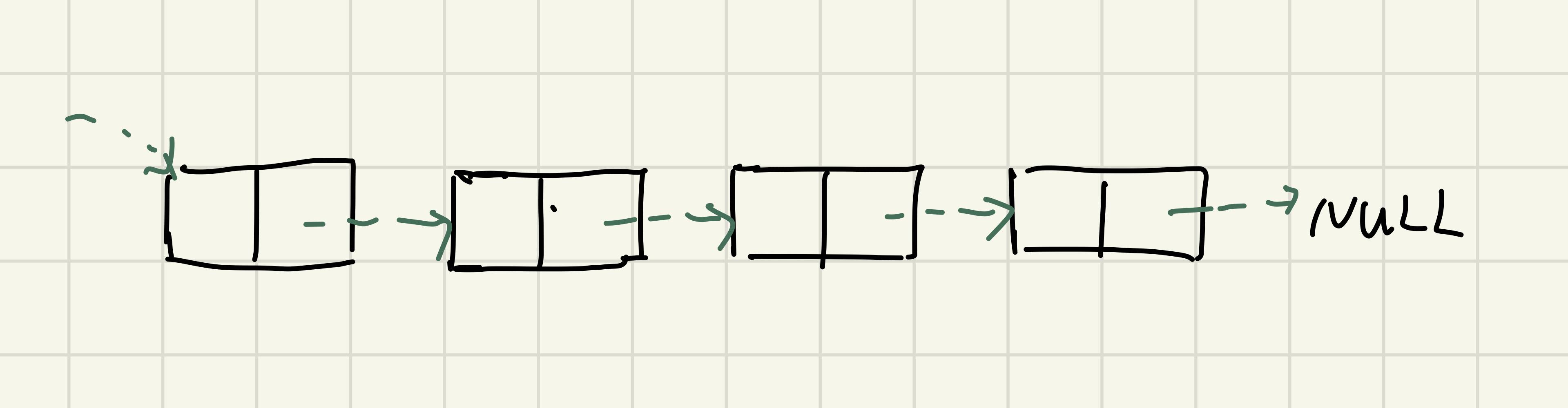 用C语言实现单链表操作
