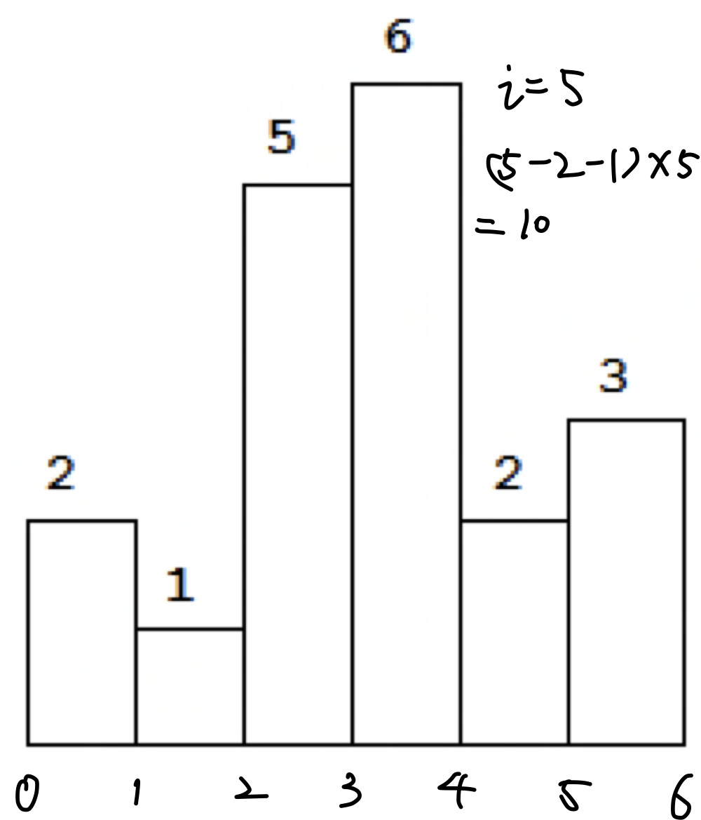 方法3-2