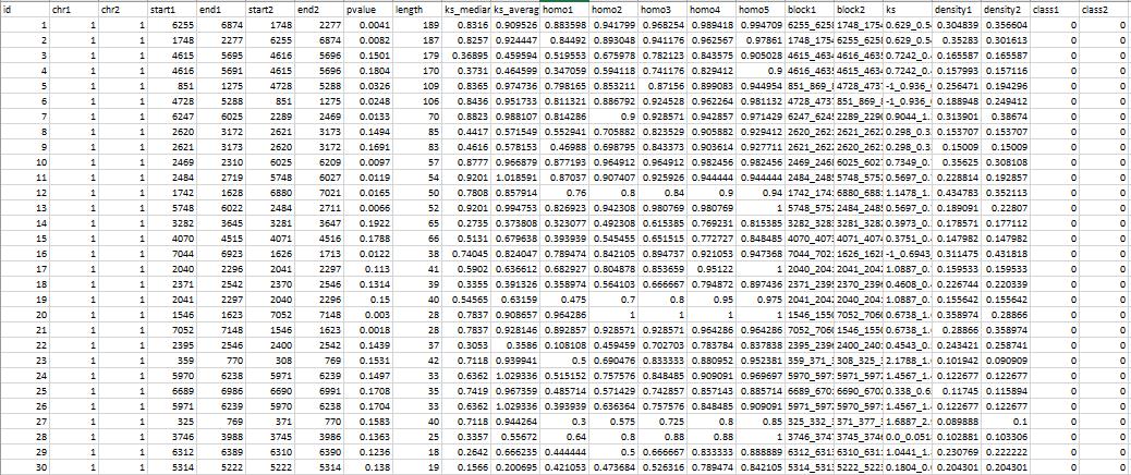 WGDI之深入理解blockinfo输出结果
